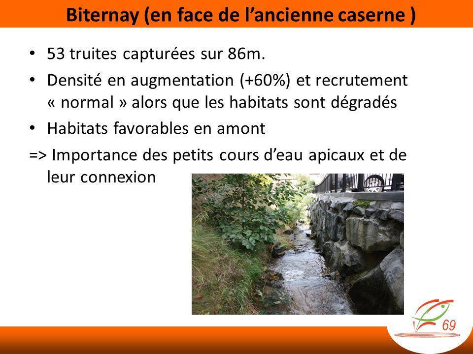 Biternay (en face de l'ancienne caserne )