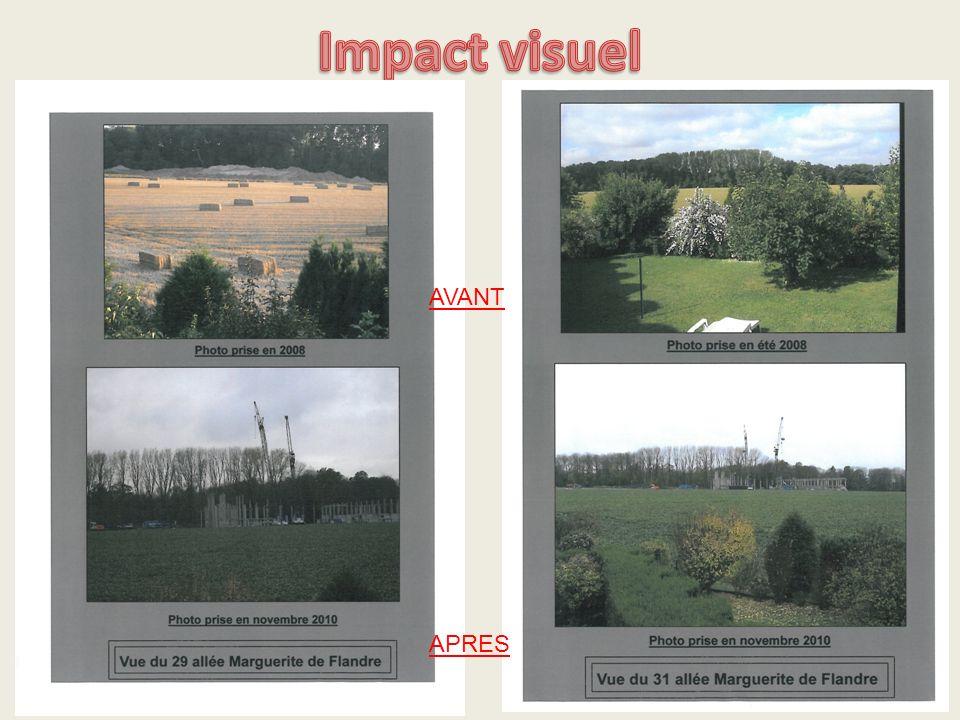 Impact visuel AVANT APRES