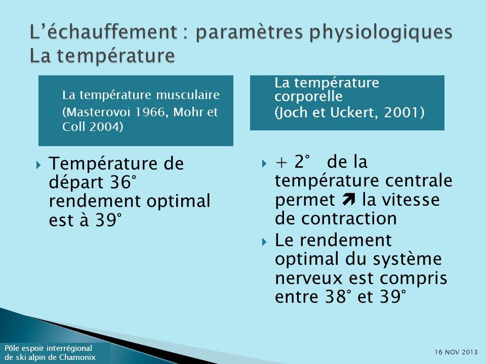 L'échauffement : paramètres physiologiques La température