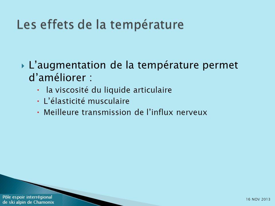 Les effets de la température
