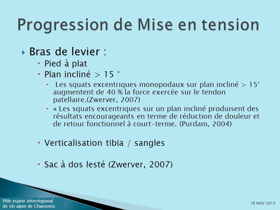 Progression de Mise en tension