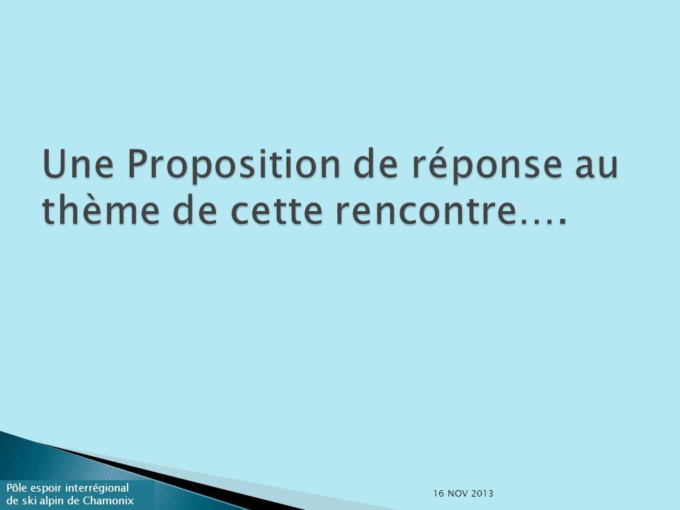 Une Proposition de réponse au thème de cette rencontre….
