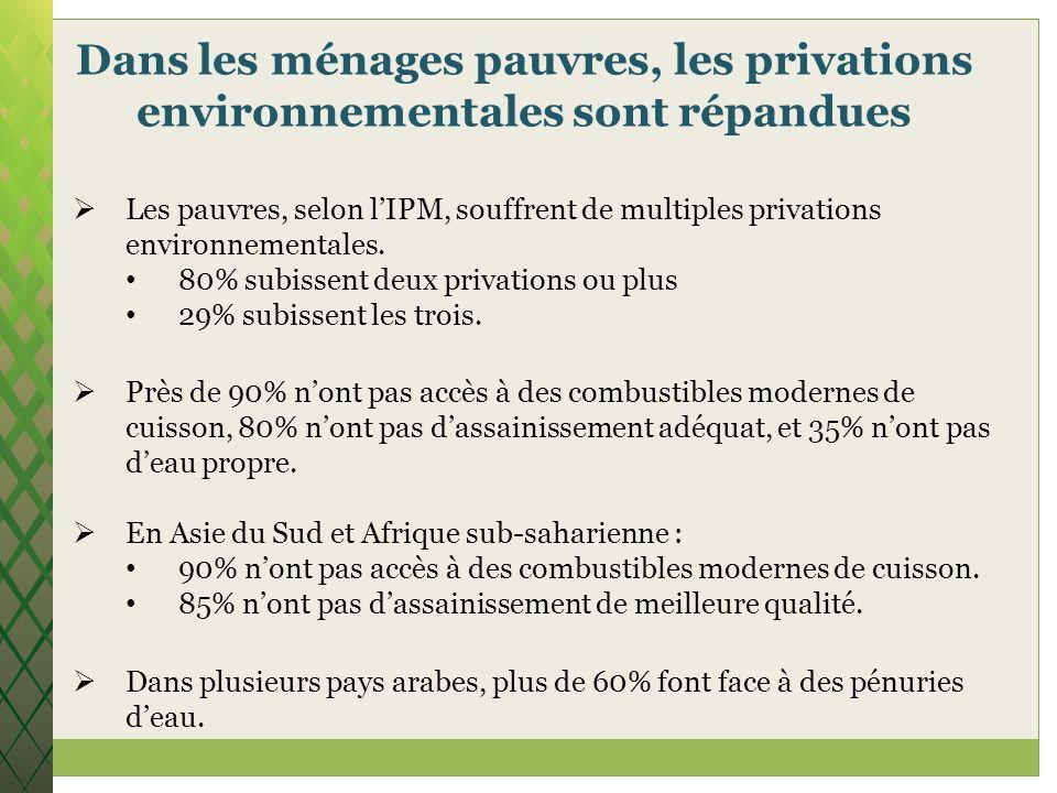 Dans les ménages pauvres, les privations environnementales sont répandues