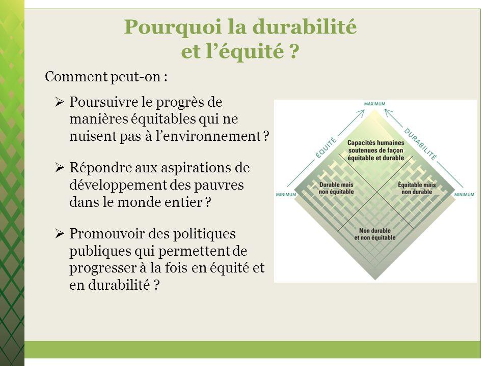Pourquoi la durabilité et l'équité