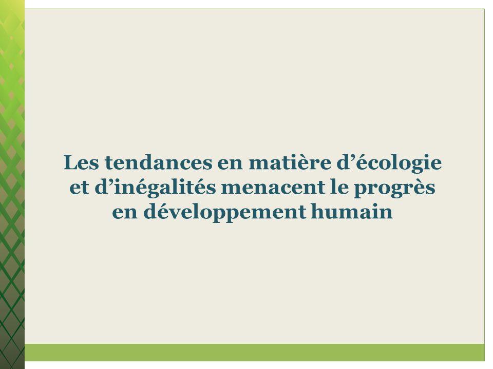 Les tendances en matière d'écologie et d'inégalités menacent le progrès en développement humain
