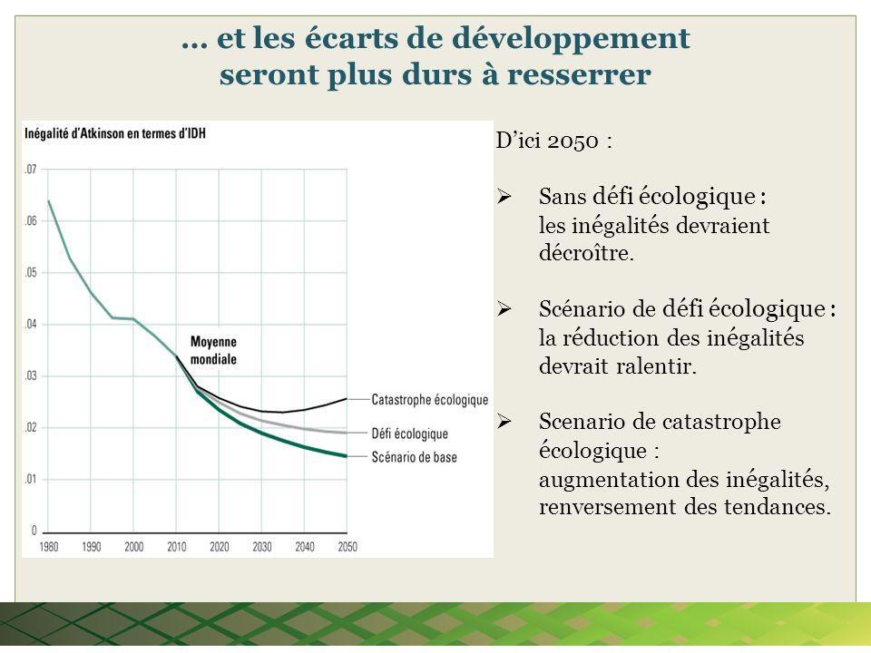 … et les écarts de développement seront plus durs à resserrer