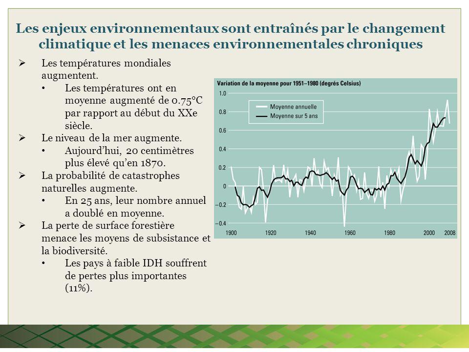 Les enjeux environnementaux sont entraînés par le changement climatique et les menaces environnementales chroniques