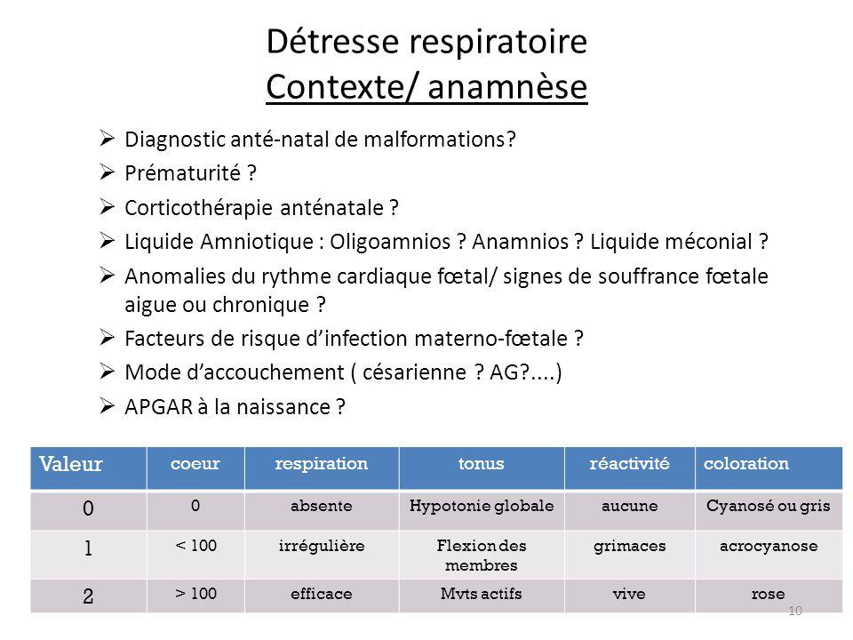 Détresse respiratoire Contexte/ anamnèse