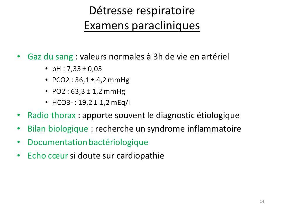 Détresse respiratoire Examens paracliniques