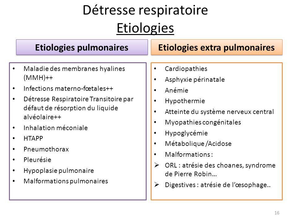 Détresse respiratoire Etiologies