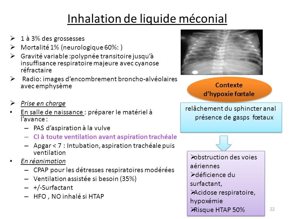 Inhalation de liquide méconial