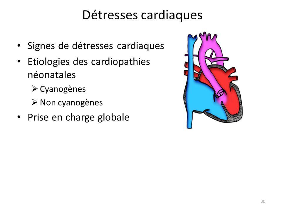 Détresses cardiaques Signes de détresses cardiaques