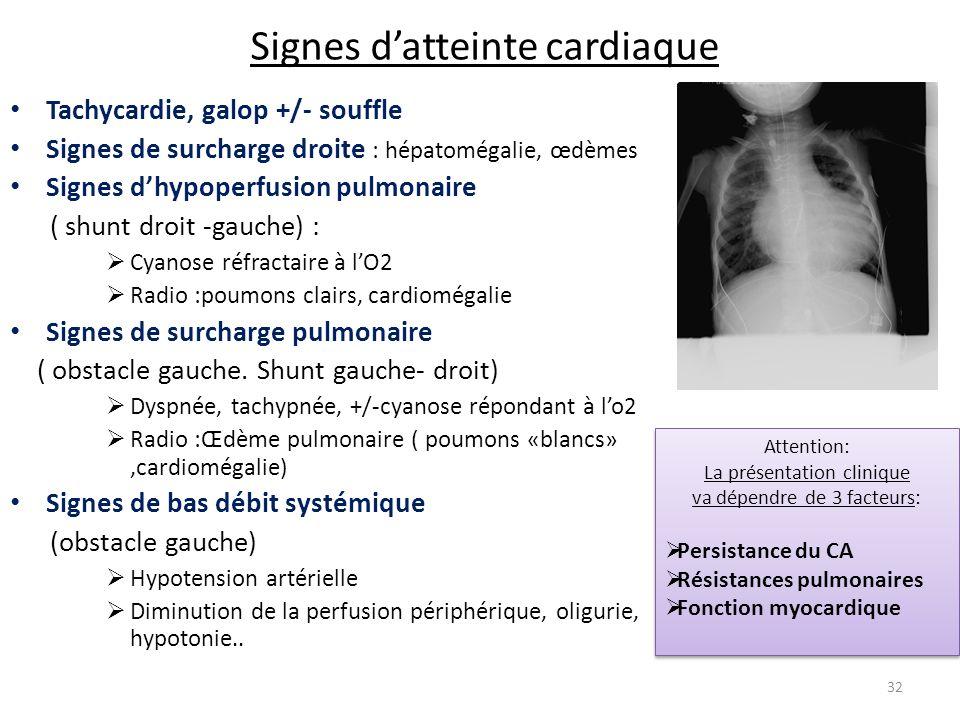 Signes d'atteinte cardiaque
