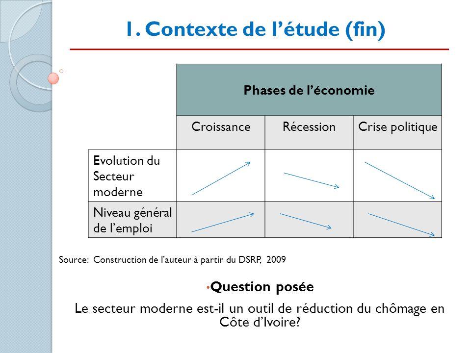 1. Contexte de l'étude (fin)