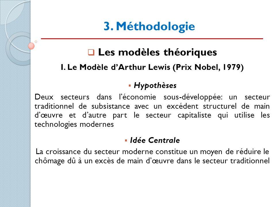 Les modèles théoriques I. Le Modèle d'Arthur Lewis (Prix Nobel, 1979)
