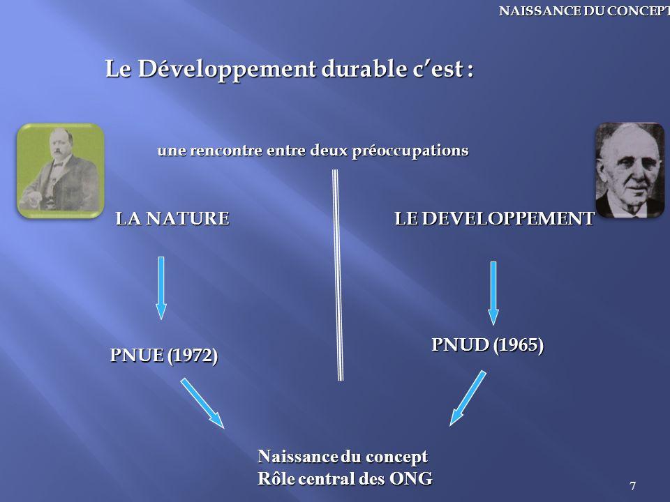 Le Développement durable c'est :