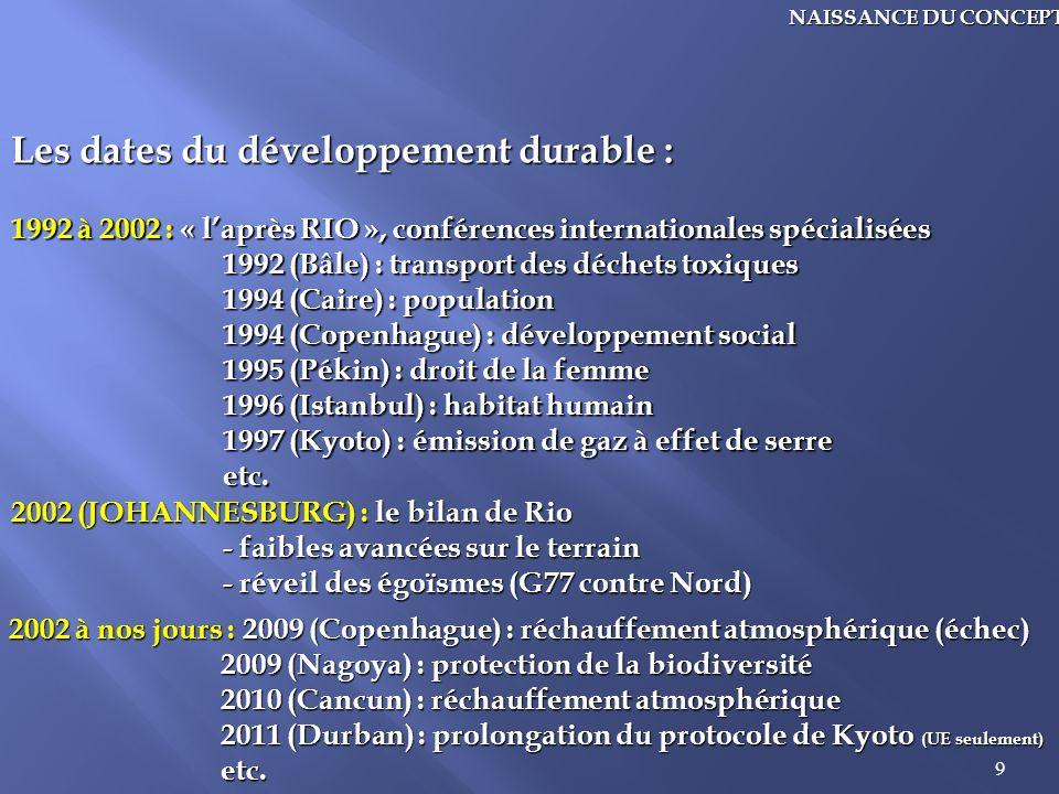 Les dates du développement durable :