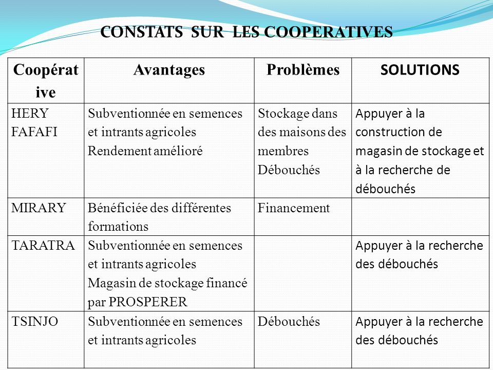 CONSTATS SUR LES COOPERATIVES