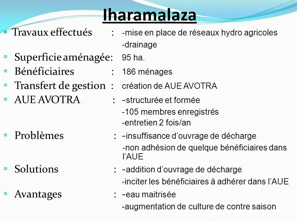 Iharamalaza Travaux effectués : -mise en place de réseaux hydro agricoles. -drainage. Superficie aménagée: 95 ha.