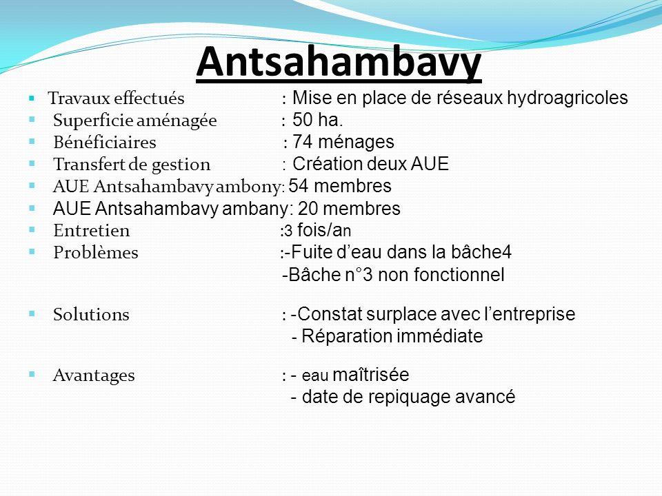 Antsahambavy Travaux effectués : Mise en place de réseaux hydroagricoles. Superficie aménagée : 50 ha.