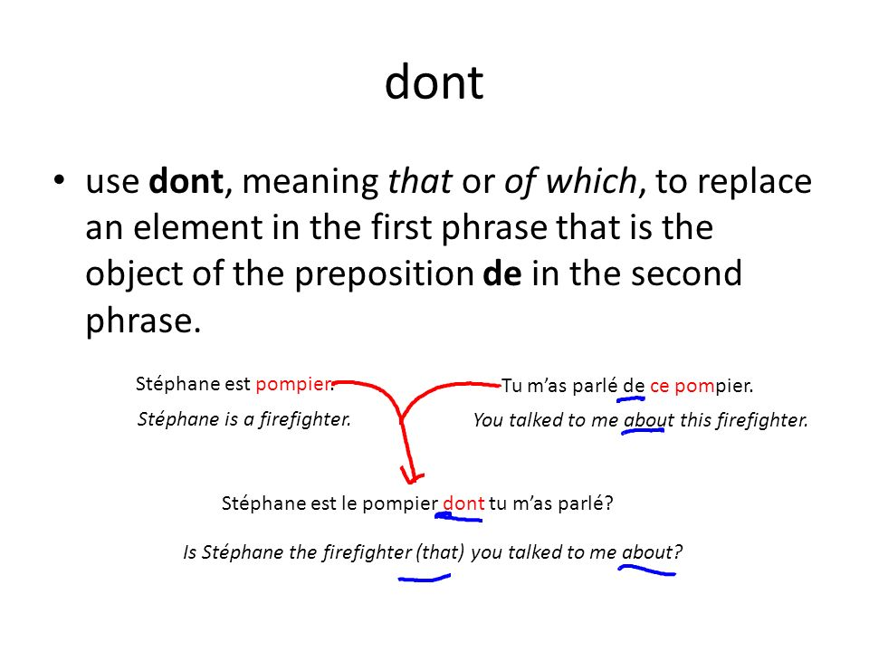 dont use dont, meaning that or of which, to replace an element in the first phrase that is the object of the preposition de in the second phrase.