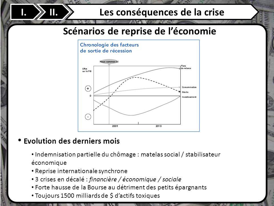Les conséquences de la crise Scénarios de reprise de l'économie