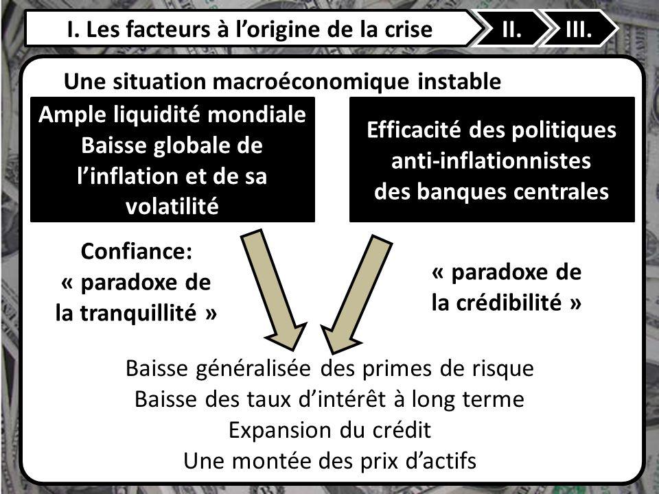 I. Les facteurs à l'origine de la crise II. III.