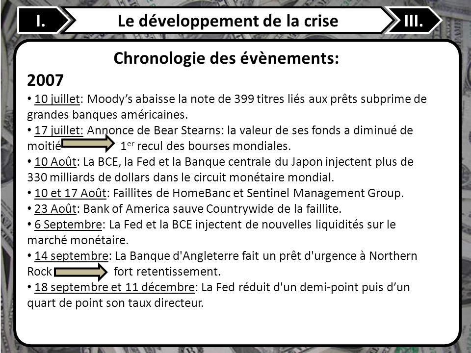 Le développement de la crise Chronologie des évènements: