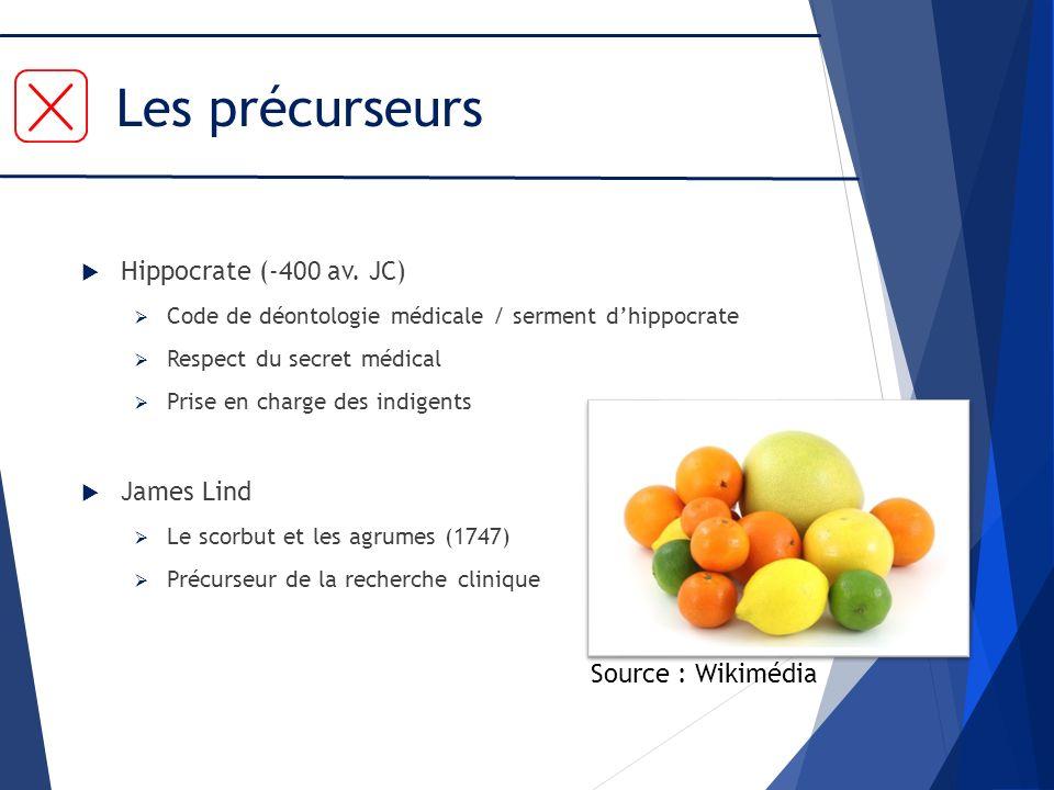 Les précurseurs Hippocrate (-400 av. JC) James Lind Source : Wikimédia