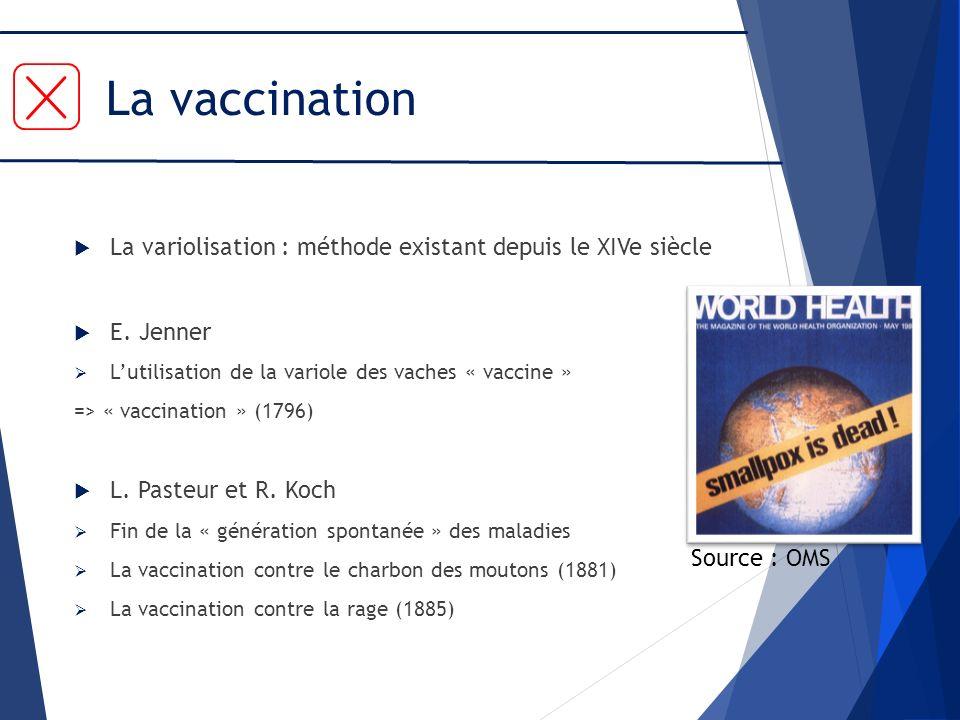 La vaccination La variolisation : méthode existant depuis le XIVe siècle. E. Jenner. L'utilisation de la variole des vaches « vaccine »