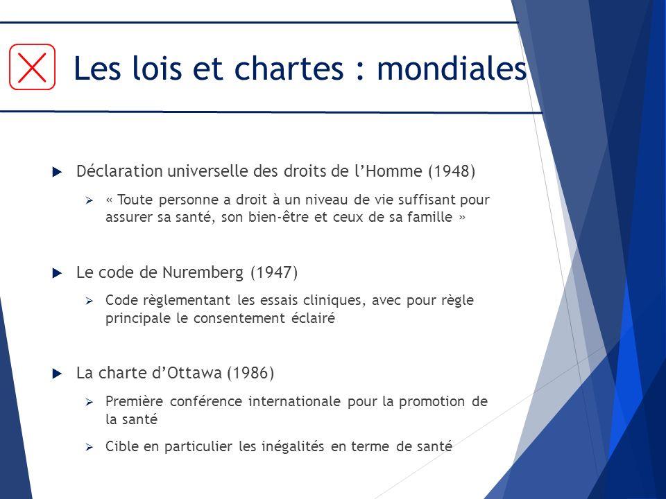 Les lois et chartes : mondiales