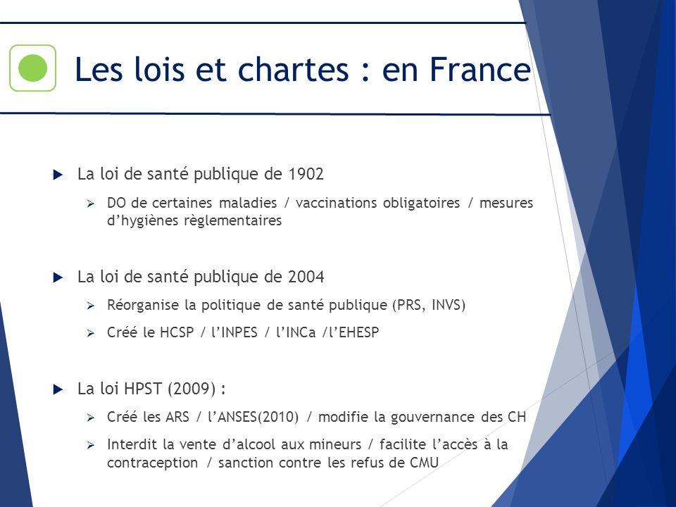Les lois et chartes : en France
