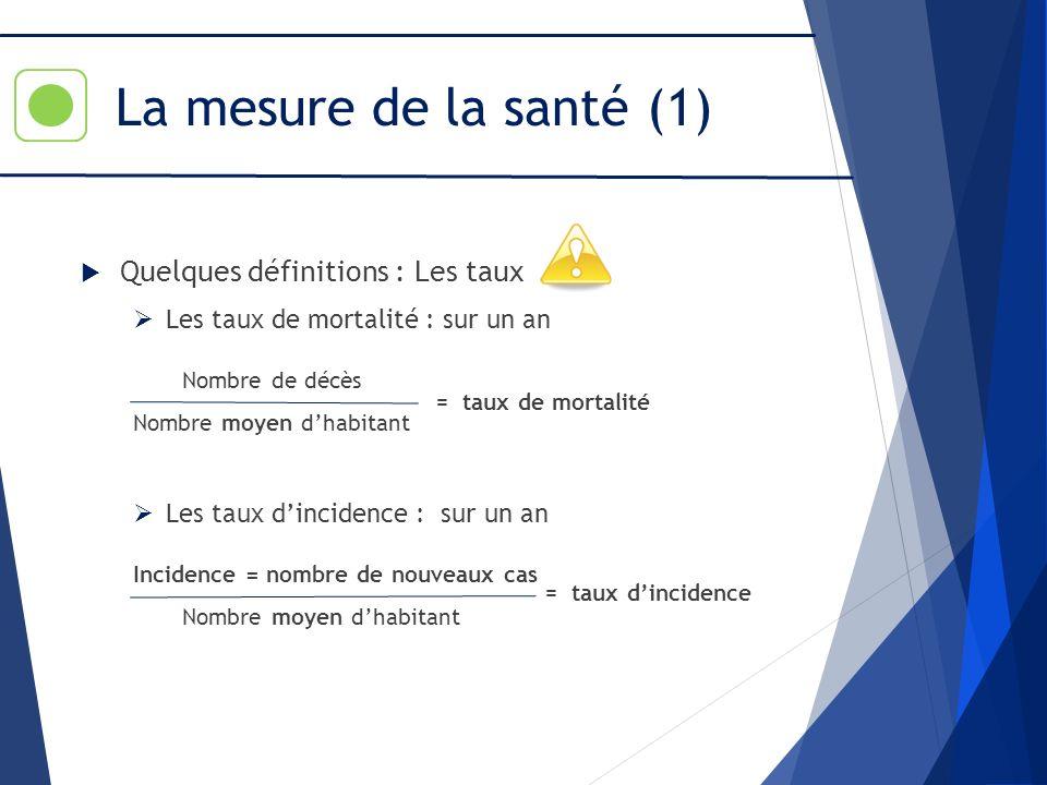 La mesure de la santé (1) Quelques définitions : Les taux