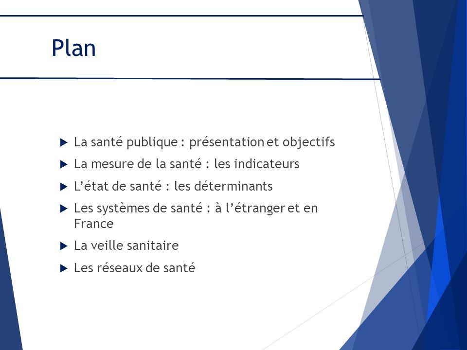 Plan La santé publique : présentation et objectifs