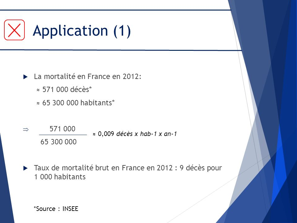 Application (1) La mortalité en France en 2012: ≈ 571 000 décès*