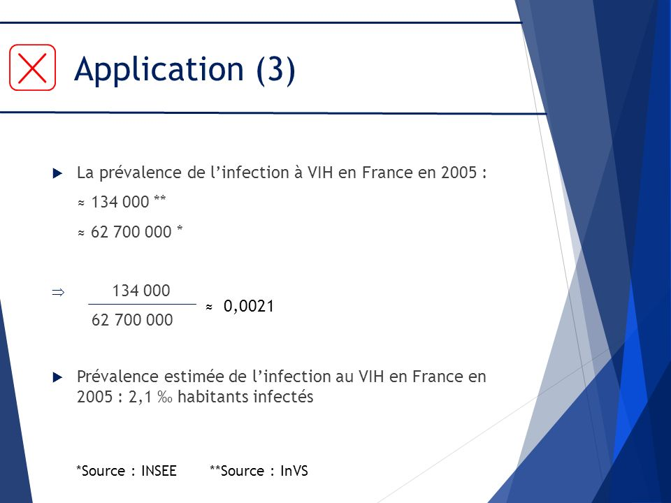 Application (3) La prévalence de l'infection à VIH en France en 2005 :