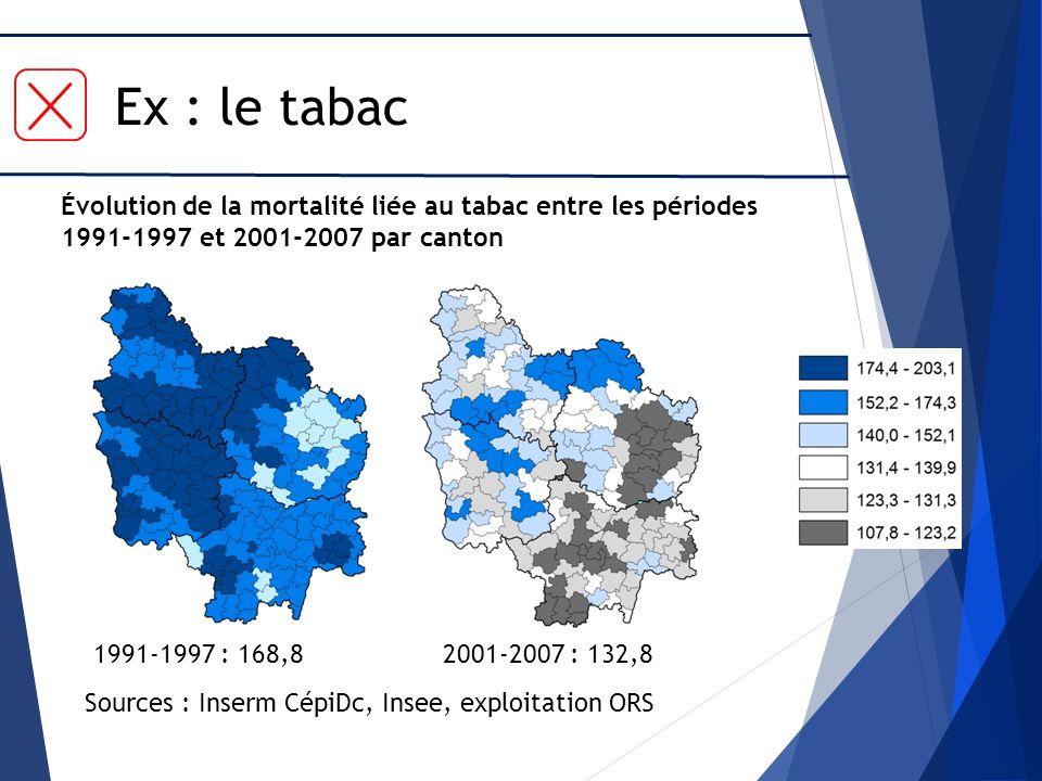 Ex : le tabac Évolution de la mortalité liée au tabac entre les périodes 1991-1997 et 2001-2007 par canton.
