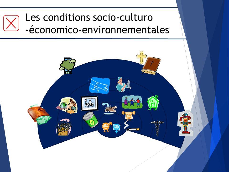 Les conditions socio-culturo -économico-environnementales