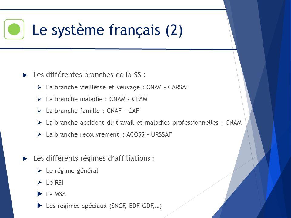 Le système français (2) Les différentes branches de la SS :