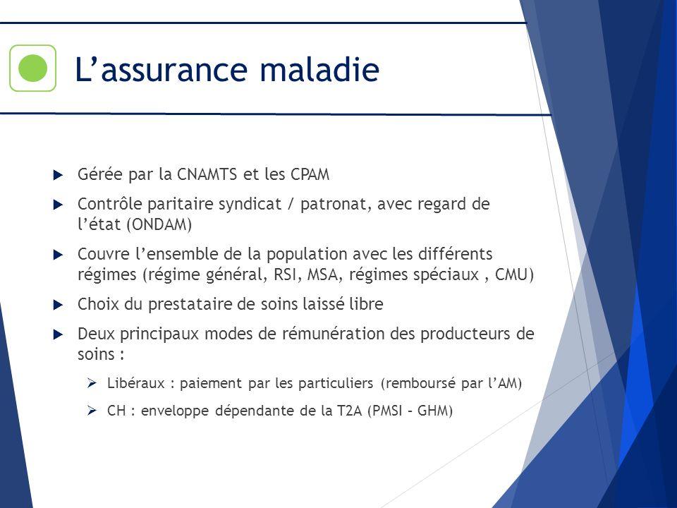 L'assurance maladie Gérée par la CNAMTS et les CPAM