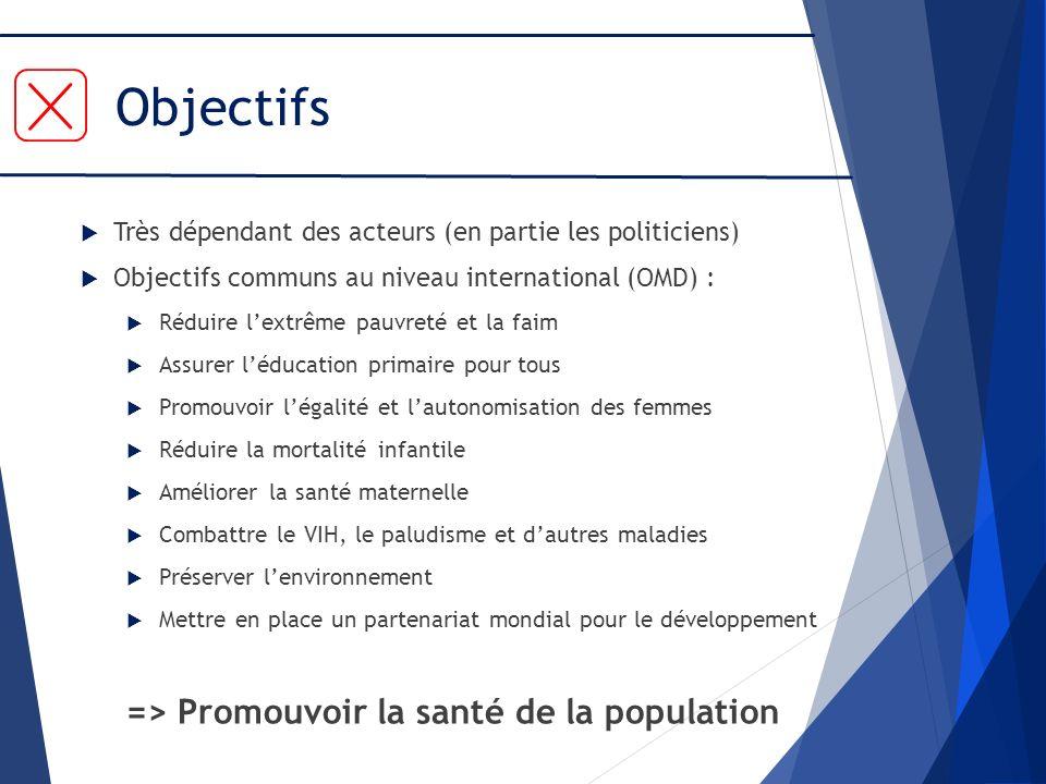 Objectifs => Promouvoir la santé de la population