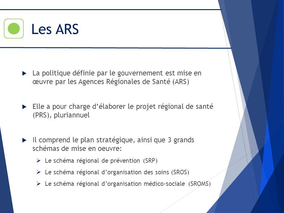 Les ARS La politique définie par le gouvernement est mise en œuvre par les Agences Régionales de Santé (ARS)