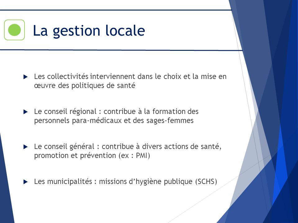 La gestion locale Les collectivités interviennent dans le choix et la mise en œuvre des politiques de santé.