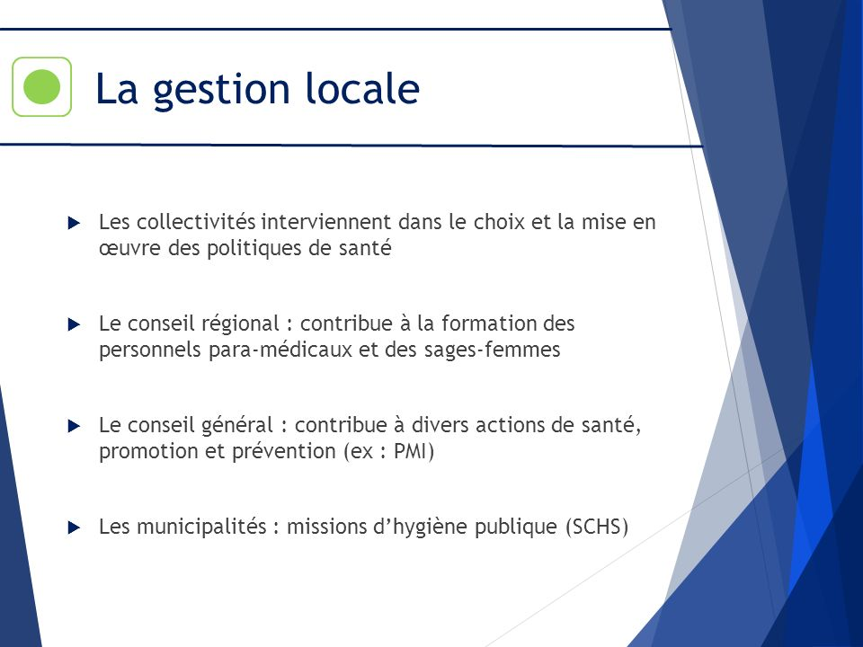 inter conseil gestion