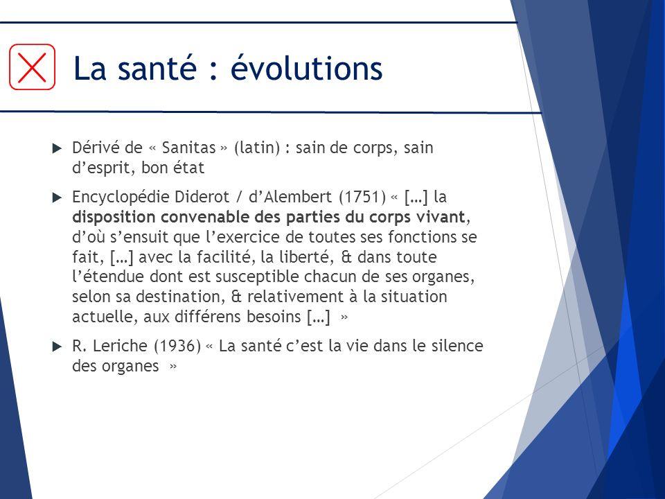 La santé : évolutions Dérivé de « Sanitas » (latin) : sain de corps, sain d'esprit, bon état.