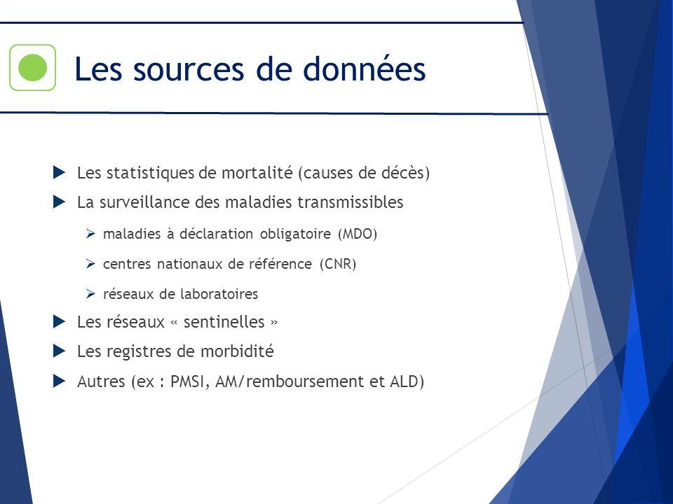 Les sources de données Les statistiques de mortalité (causes de décès)