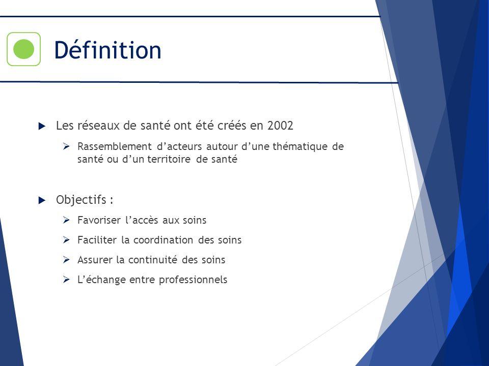 Définition Les réseaux de santé ont été créés en 2002 Objectifs :