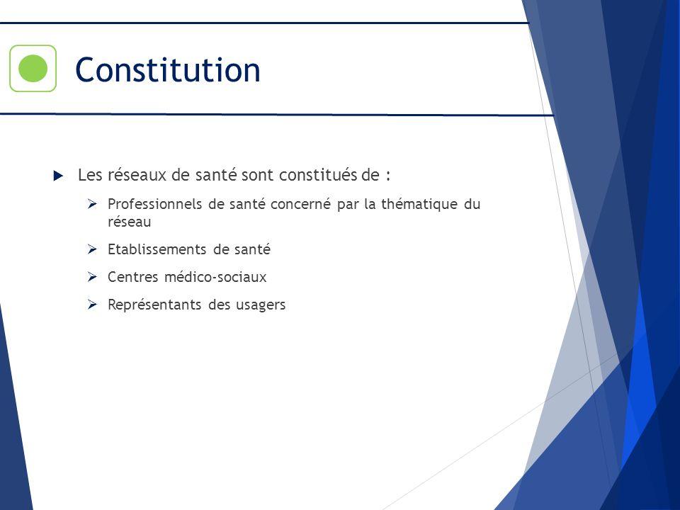 Constitution Les réseaux de santé sont constitués de :
