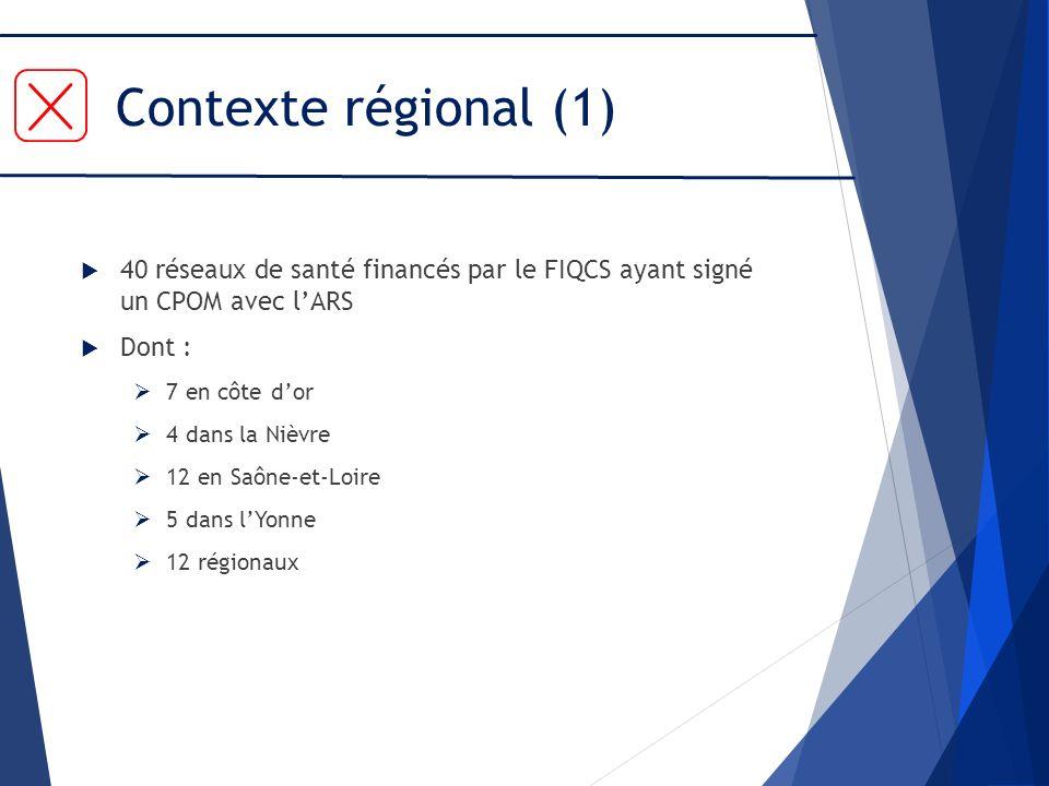 Contexte régional (1) 40 réseaux de santé financés par le FIQCS ayant signé un CPOM avec l'ARS. Dont :