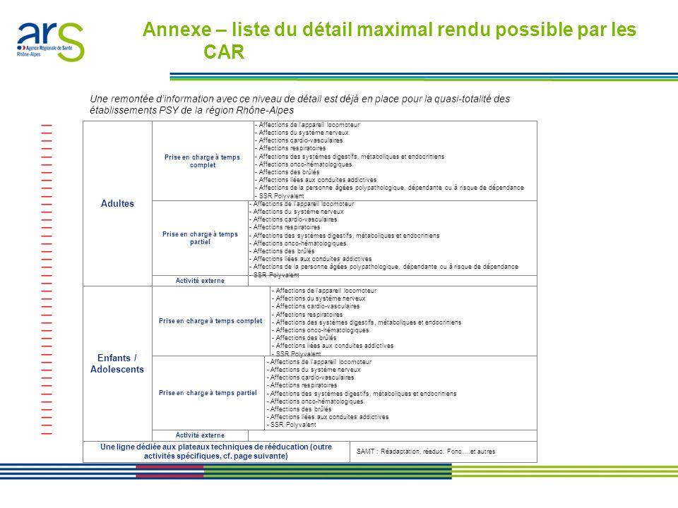 Annexe – liste du détail maximal rendu possible par les CAR